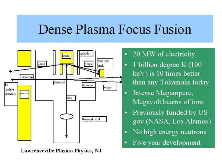 Focus Fusion Business Plan Version 6